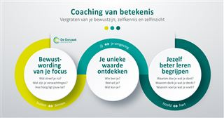 De Oorzaak Coaching in Baak foto 3